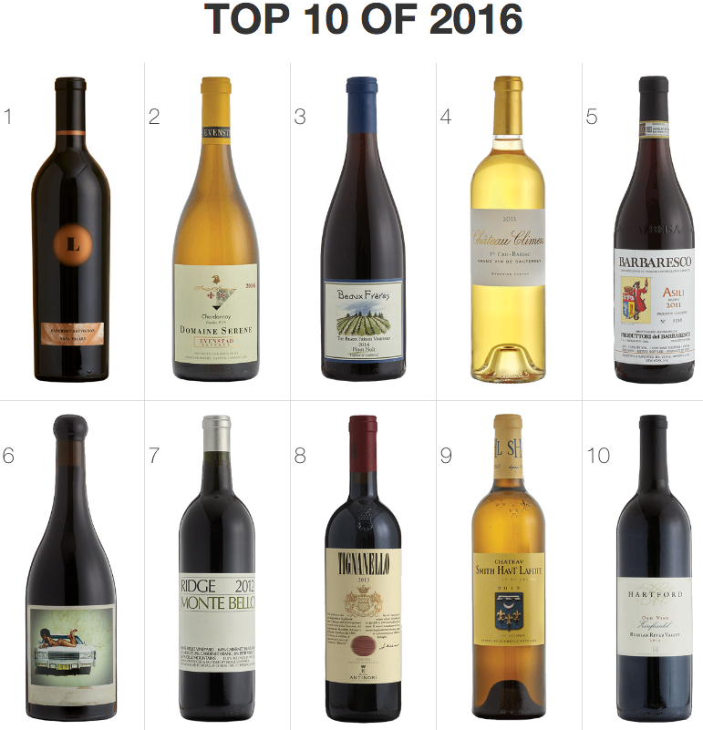 Wine Spectator Top 10 2016